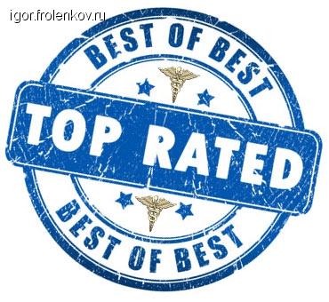 Итоговый рейтинг по Математике учашихся 9 классов корпоративного университета РусГидро (пгт. Черемушки)
